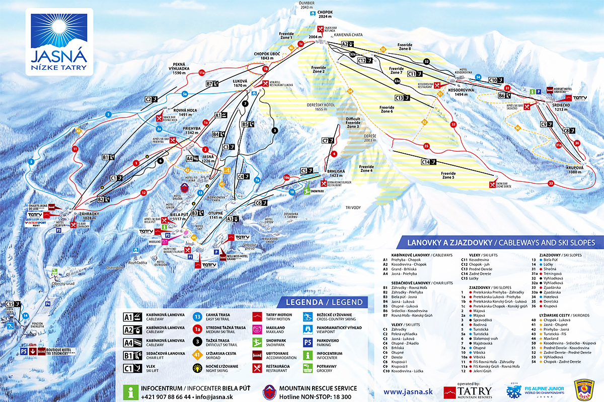 słowacja:chopok:obóz narciarski:14